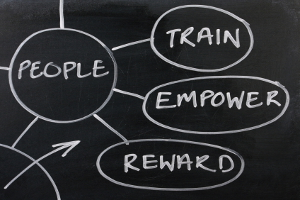 Employee Morale means train empower reward
