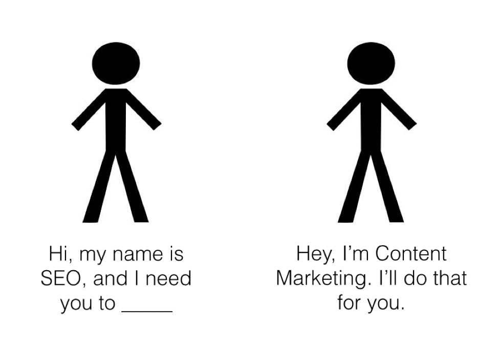 Digital content and SEO are two sides of the same coin. Make sure you're using them together.